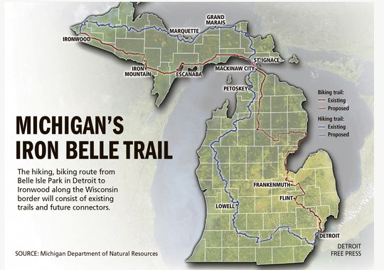 Michigan's Iron Belle Trail